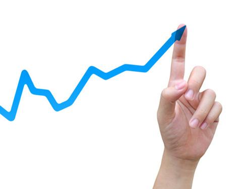 [网优预测]PP又一波行情来临,短期内现货价格有望突破9500